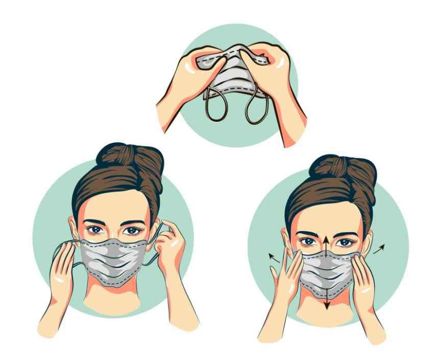 Как и какой стороной носить медицинскую маску?